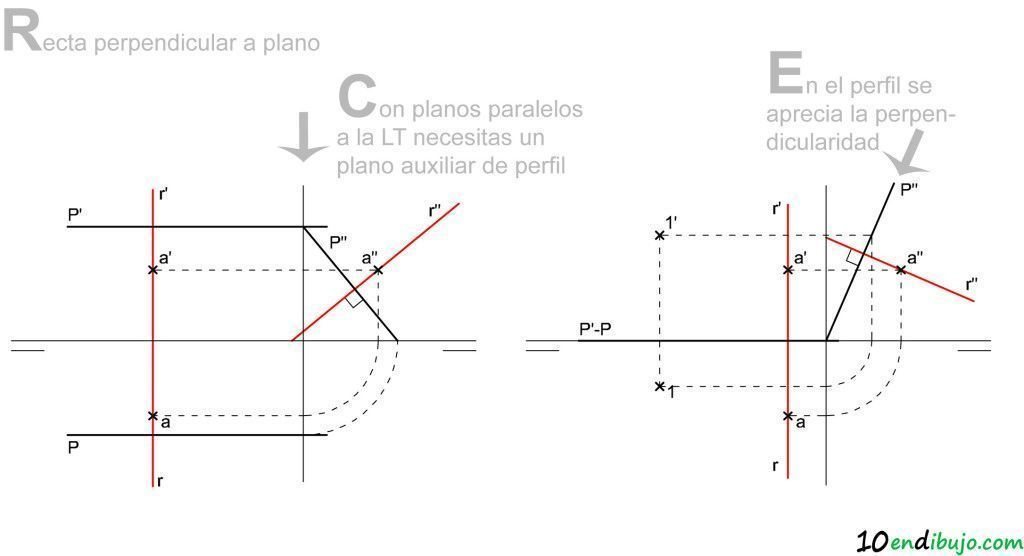 02 Recta perpendicular a plano