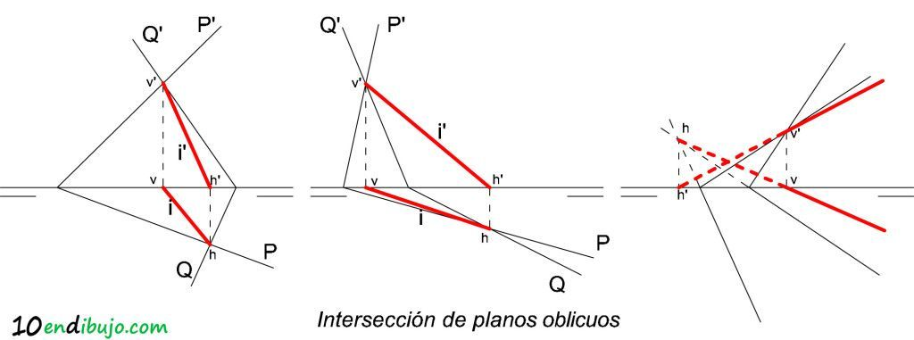 04_Interseccion planos oblicuos