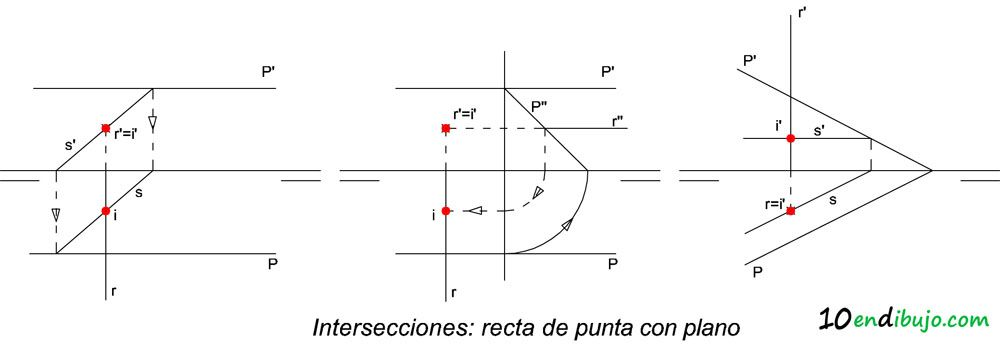 04_Interseccion recta plano
