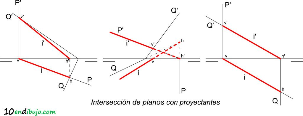 05_Interseccion planos proyectantes