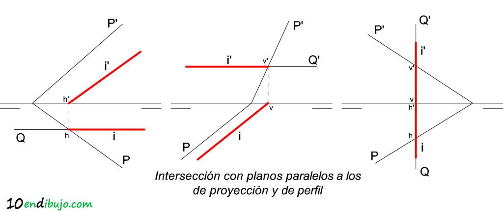 06_Interseccion planos paralelos y perfil