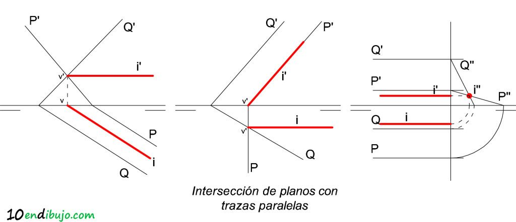 07_Interseccion planos paralelos