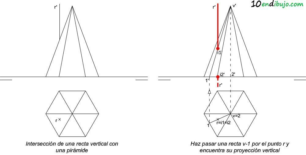 08_Interseccion recta vertical piramide