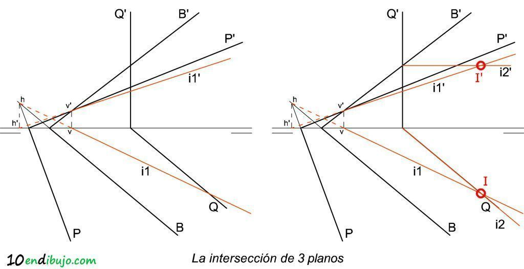 09_Interseccion de 3 planos