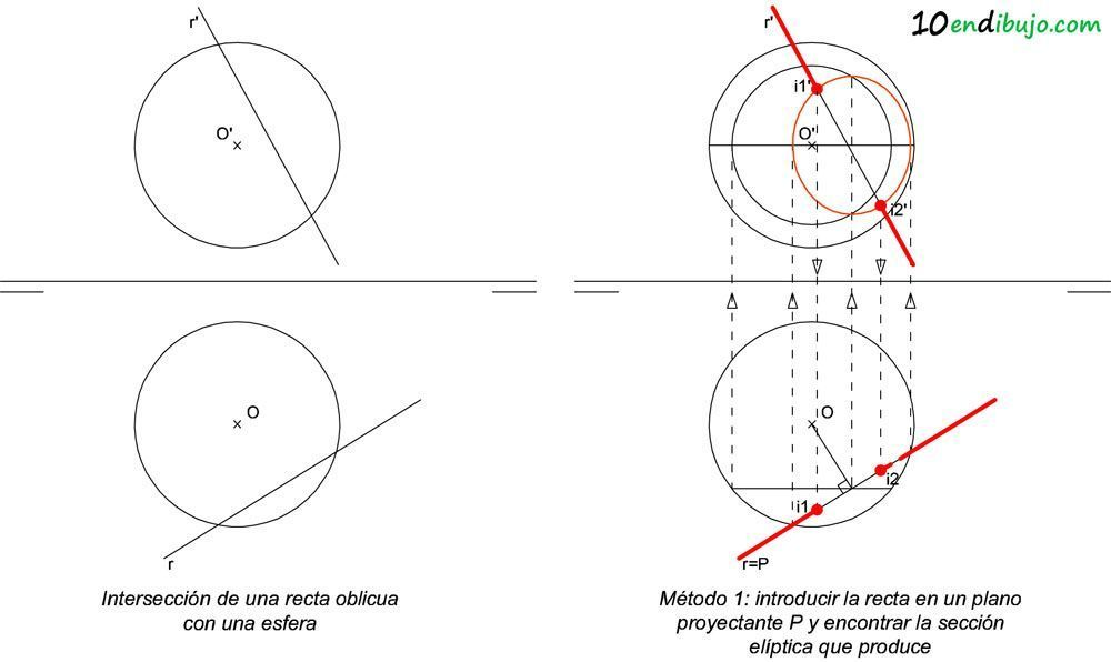 10_Interseccion recta oblicua esfera - elipse