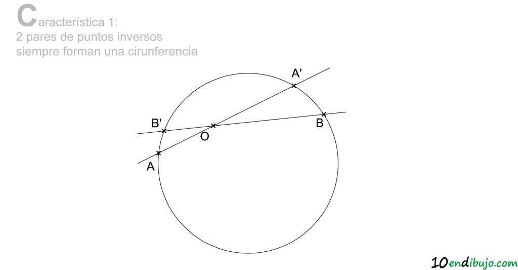 03 Inversion dibujo tecnico