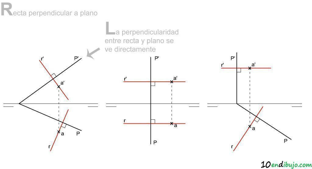 01 Recta perpendicular a plano