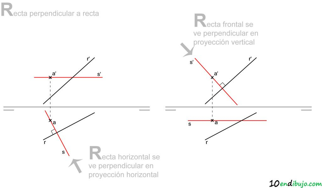 03 Recta perpendicular a recta