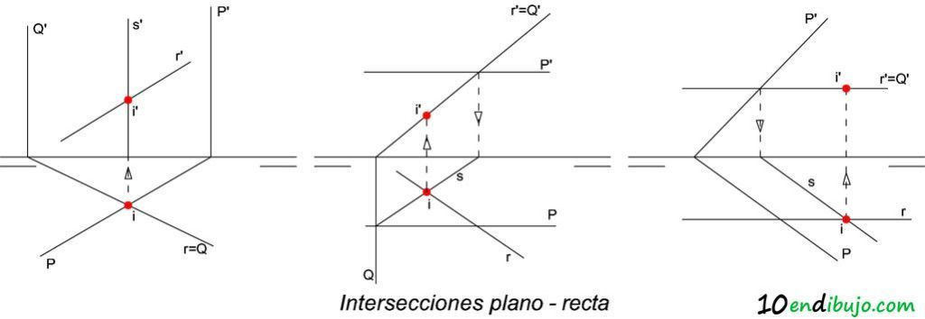 03_Interseccion recta plano