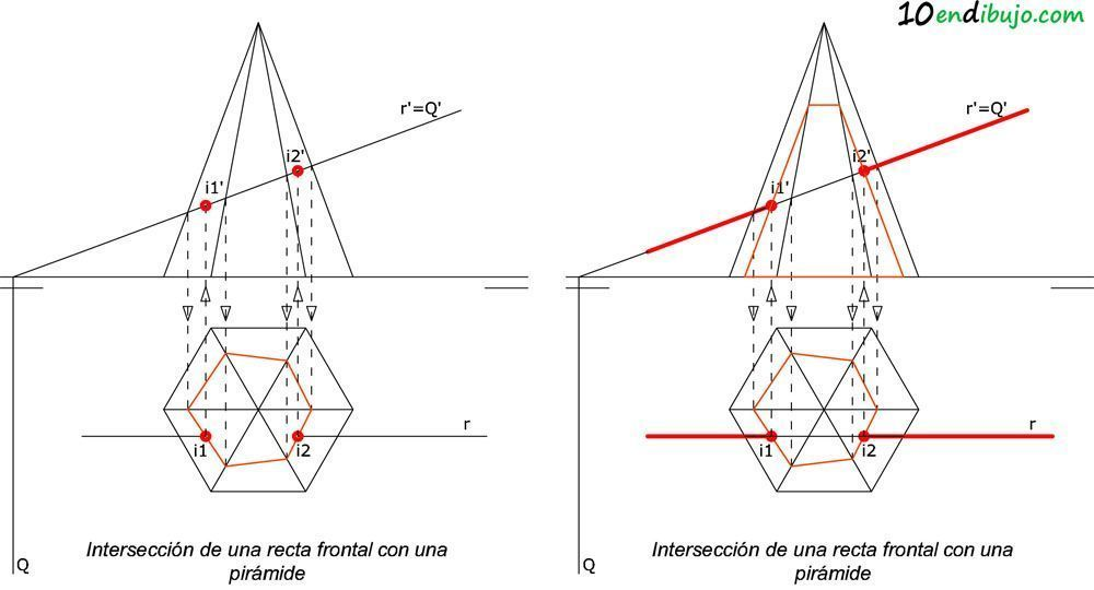 06_Interseccion recta frontal piramide