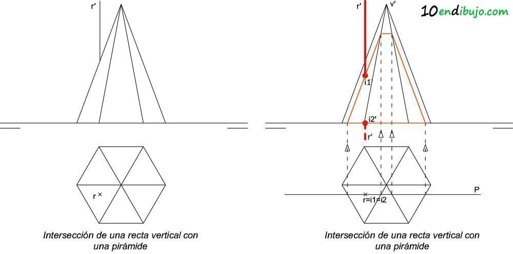 07_Interseccion recta vertical piramide