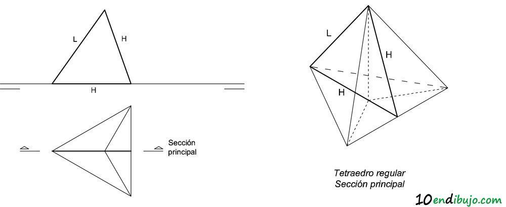 02_Tetraedro regular - seccion principal