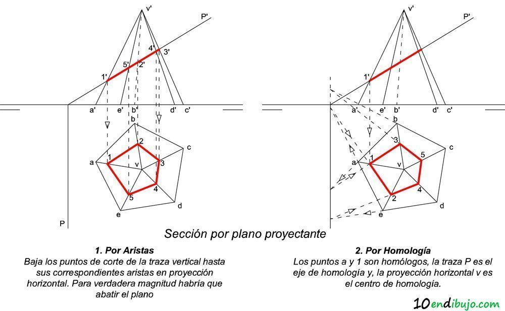 09_Seccion piramide plano proyectante