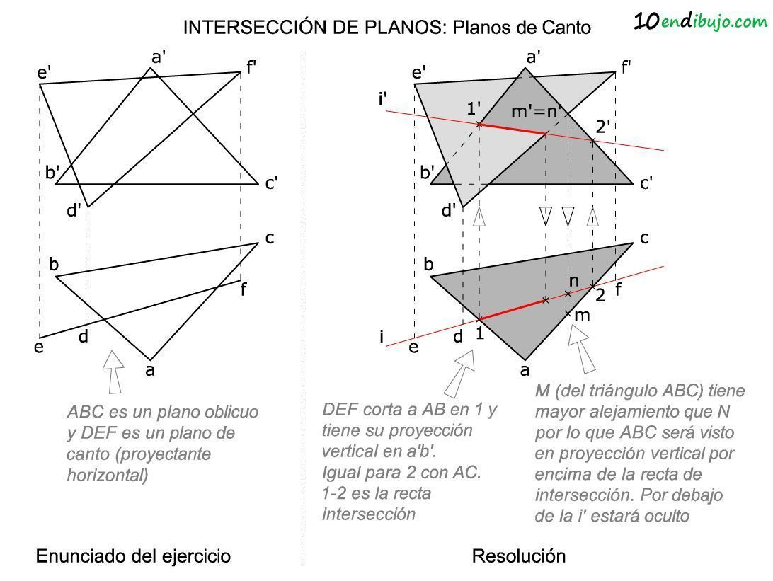 Interseccion planos de canto